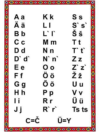 Водский язык словарь